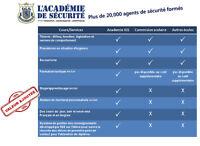 FORMATION D'AGENT DE SÉCURITÉ  - ÉCOLE COMMENCE MAINTENANT