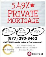 ✅5.49% PRIVATE 1ST MORTGAGE ✅6.99% PRIVATE 2ND MORTGAGE✅