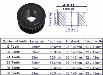 Select Size HTD 8M 24 Tooth Timing Belt Pulley 8mm Pitch 32mm or 42mm Wide