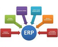 système intégré de gestion SAP (ERP)