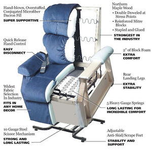 Lift Chairs and Mobility Recliners