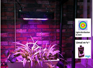 NEW Grow Lights several varieties with warranty