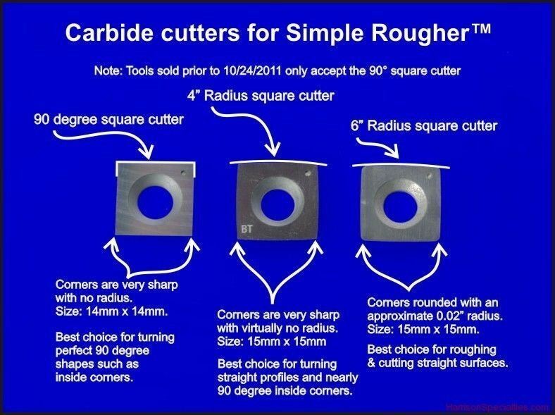Authentic Simple Woodturning Tools - Carbide Cutter 3 pack for Simple Rougher SR