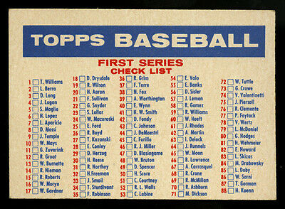 1957 TOPPS BASEBALL CHECKLIST~UNMARKED CLEAN~1st FIRST & 2nd SECOND SERIES CARD