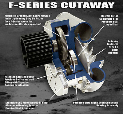 Ati Procharger F-1a Supercharger Head Unit F1a Satin Finish Drag Race Blower