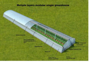 The Most Energy Efficient Production Greenhouse