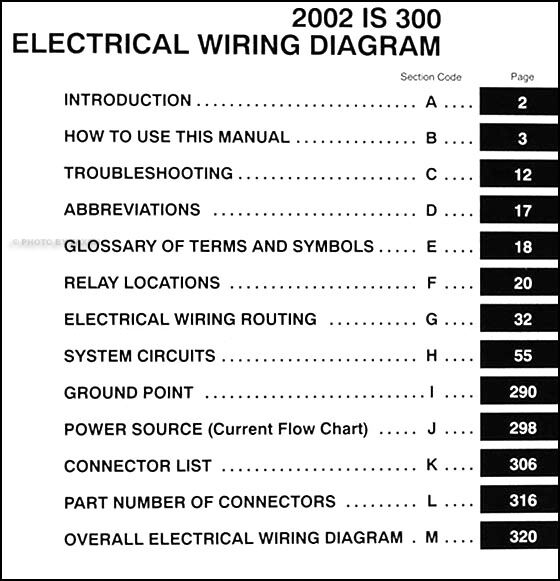 2001 toyota is300 wiring diagram toyota wiring diagrams instructions 2001 lexus is300 radio wiring diagram lexus is300 radio wire diagram