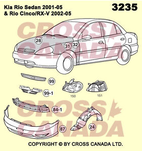 KIA RIO - Brand New Replacement Panels Body Parts