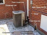 HVAC  FURNACE HUMIDIFIRE  A/C  DUCTWORK EXTENSIONS  4167101995
