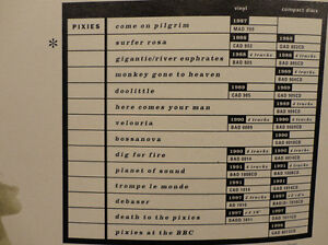 Rare & Collectible -4AD Music Catalog from 1980-1998 w/ Decal Kitchener / Waterloo Kitchener Area image 5