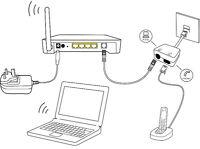 Technicien ou Étudiant en Informatique Recherché