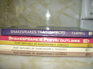 For anyone Interested in Shakespeare and His Writings