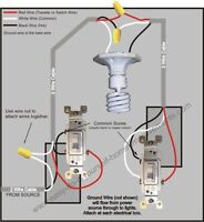 """Certified Electrician """"Service Calls"""" 902-989-0508 40.00/ hr."""
