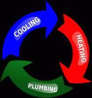 REPAIRS AND INSTALLS. FURNACE & AIR CONDITIONER.