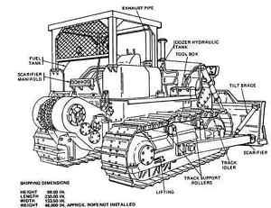 D7e caterpillar service Manual