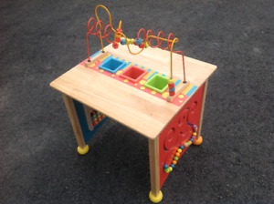 Activity table.