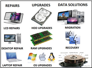 Full Laptop, Computer, Monitor Sales and Repair Services