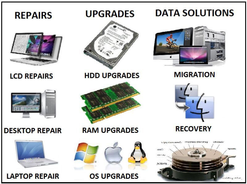 PC and Laptop Fix and Repair - remote option available.