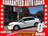 2012 Ford Edge SE Guaranteed Auto Loans