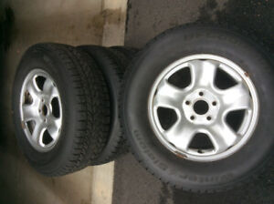 Excellent Used BFGoodrich Tires
