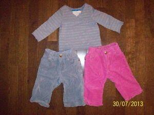The Children's Place Set, Girls 6-9 months