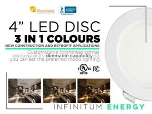 4-Inch 3CCT LED Panel Light
