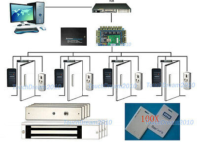 Hid 1326 Proxcard Ii Card Reader Access Control System For 4 Doormagnetic Lock