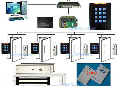 Proxcard 4 Doors Access Control System Kitsmagnetic Lockpower Supplycardpin