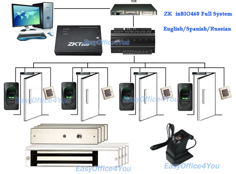 ZKAccess 4 Doors inBIO460 TCPIP Fingerprint Access Control Kits Magnetic  Locking | Shopping Bin - Search eBay faster