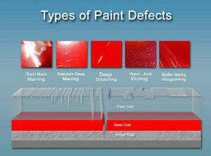 PAINT REPAIR, BUMPER SCUFFS -SCRATCHES Calgary Alberta image 2