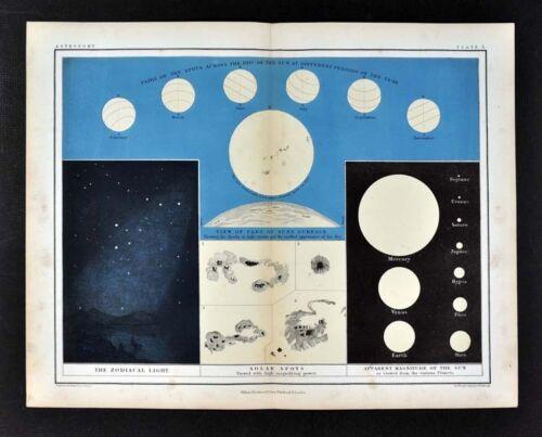 1855 Astronomy Print Sun Spots Solar System Planets Zodiac Lights Johnston
