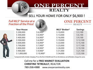FULL MLS SERVICE AT A FRACTION OF THE COST!