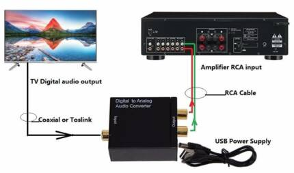 Digital to Analog Converter - Connect TV Audio to Amplifier