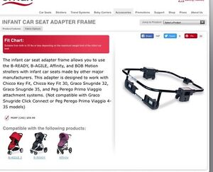 Looking for Britex infant car seat adapter