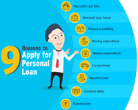 Personal Loans fast & free
