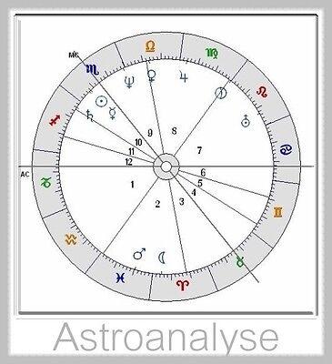 Astrologie Analyse-das ganze Leben-tiefgründig-umfassend-Horoskop-Geschenk...