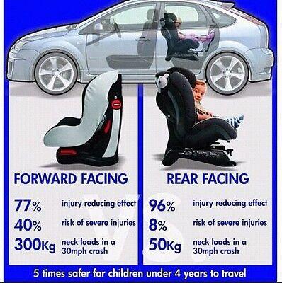 Rear Facing Car Seat Requirements