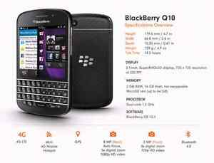 In excellent condition unlocked BlackBerry Q10