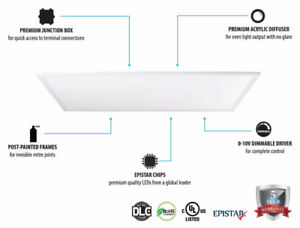 80W LED 2x4 Panel Light - cUL Certified - DLC Listed