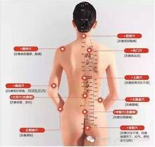 Health&beauty massage Kenwick Gosnells Area Preview