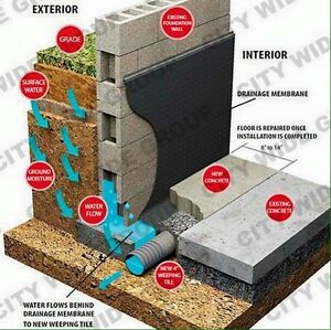 Wet basement? Winter special !! Save u $$$ Kawartha Lakes Peterborough Area image 5