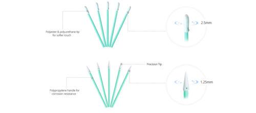 1.25mm Fiber Optic Lint-free Foam Clean Swabs (100pcs/Pack) Made In USA-5596