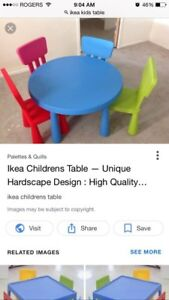 ISO ikea kid table and chairs