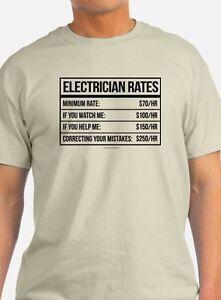Eelectrician Edmonton Edmonton Area image 1