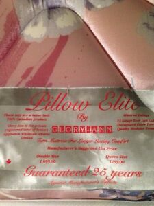Pillow top mattress & box spring