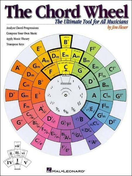 THE CHORD WHEEL MUSIC THEORY TOOL TRANSPOSE KEYS NEW