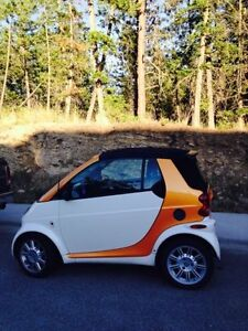 2005 Smart Fortwo Pulse Convertible