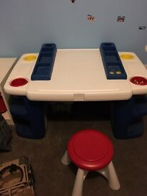 Step2 activity table