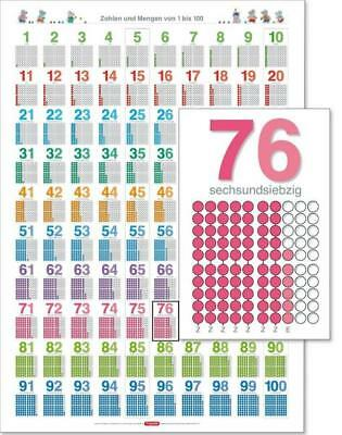 Fragenbär-Lernposter: Zahlen und Mengen von 1 bis 100, L 70 x 100 cm