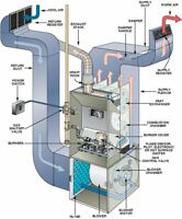 Same day Career and Lenox furnace repair 403-400-3243